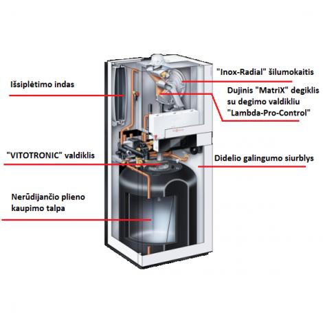 Dujinis kondensacinis katilas Viessman Vitodens 222-F B2TB086 35